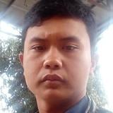 Ahmad from Magelang | Man | 24 years old | Sagittarius