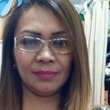 Jenny from Dubai | Woman | 47 years old | Scorpio
