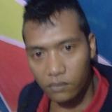 Samuel from Keningau   Man   27 years old   Scorpio