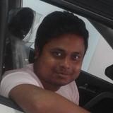 Avi from Kolkata | Man | 27 years old | Libra