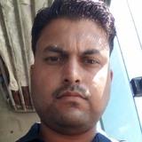 Akash from Saharanpur   Man   30 years old   Taurus