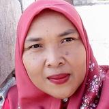 Dedefer6M from Serang | Woman | 49 years old | Sagittarius
