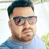 Jitu from Godhra | Man | 33 years old | Aries