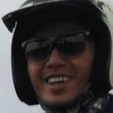 Ubai from Cilacap | Man | 24 years old | Sagittarius
