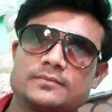 Neeraj from Kanpur | Man | 27 years old | Gemini