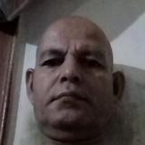 Vikky from New Delhi | Man | 40 years old | Scorpio