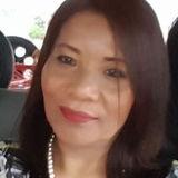 Parchamentonora from Elmhurst   Woman   40 years old   Scorpio