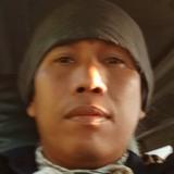 Yuenjhi from Malili | Man | 40 years old | Scorpio