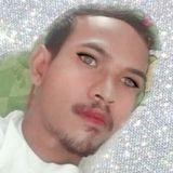 Rizal from Jawa | Man | 32 years old | Libra