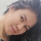 Angel from Jizan | Woman | 34 years old | Aries