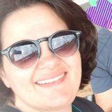 Sophiap from Stuttgart | Woman | 33 years old | Cancer