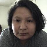 Starwarsgirl from Tucson   Woman   24 years old   Capricorn