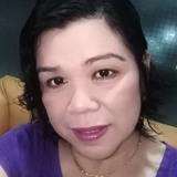 Tesa from Banjarmasin | Woman | 44 years old | Taurus