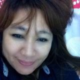 Mareya from Dubai | Woman | 54 years old | Libra