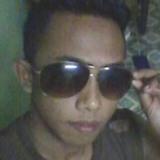 Fardilhan from Lubuk Pakam | Man | 26 years old | Scorpio