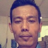 Eko from Jombang | Man | 33 years old | Sagittarius