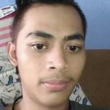 Ilham from Cianjur | Man | 21 years old | Gemini