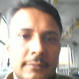 Raj from Chandigarh | Man | 32 years old | Aries
