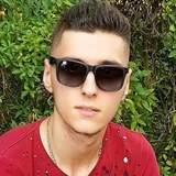 Razvanlex from Fulham | Man | 23 years old | Sagittarius