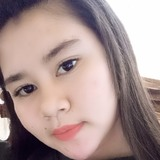 Risya from Kalimantan | Woman | 20 years old | Sagittarius