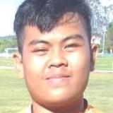 Aoran from Kuching | Man | 25 years old | Gemini