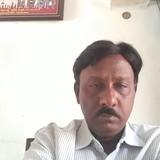 Manu from Cuddapah | Man | 52 years old | Aries