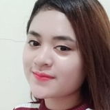 Nasha from Pekanbaru | Woman | 18 years old | Aquarius
