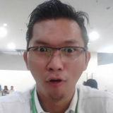 Nextdoor from Kuala Lumpur | Man | 35 years old | Libra