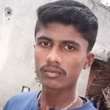 Kumar from Kanakapura | Man | 21 years old | Leo