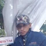 Sugengarista from Mojokerto | Man | 26 years old | Capricorn