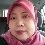 Mummy from Batu Pahat | Woman | 42 years old | Scorpio