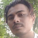 Becarefulbareh from Shillong | Man | 26 years old | Scorpio