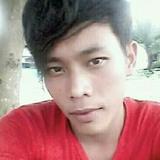 Ronisaputra from Samarinda | Man | 23 years old | Aries