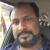 Shan from Thiruvananthapuram | Man | 29 years old | Capricorn