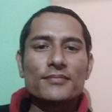 Kallu from Bareilly | Man | 32 years old | Leo