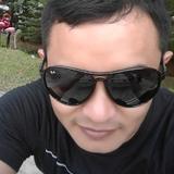 Suraj from Kuala Lumpur | Man | 40 years old | Capricorn