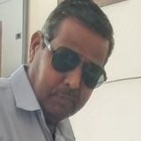 Msss6 from Nawalgarh   Man   45 years old   Gemini