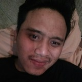 Nanzo from Cirebon   Man   21 years old   Cancer