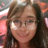 Crishnau6M from Doha | Woman | 28 years old | Cancer