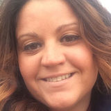 Brandi from Louisville | Woman | 35 years old | Taurus