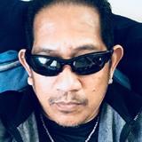 Jose from Honolulu | Man | 56 years old | Leo