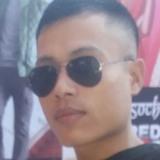 Prem from Cochin | Man | 22 years old | Aquarius