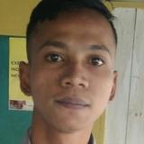 Bandotwandaok from Langsa | Man | 19 years old | Sagittarius