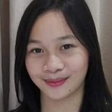 Cutegirl from Manado | Woman | 26 years old | Taurus