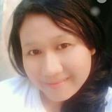 Rischa from Jakarta | Woman | 35 years old | Aquarius