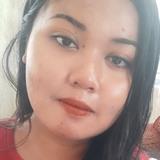 Benzack5Lz from Kirribilli | Woman | 28 years old | Gemini