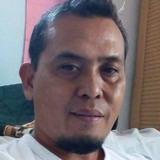 Arie from Bandung | Man | 45 years old | Gemini