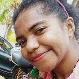 Rismam60 from Jayapura | Woman | 30 years old | Capricorn