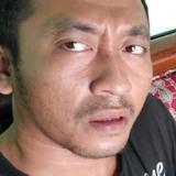 Juamiati0Xh from Bojonegoro | Man | 26 years old | Aquarius