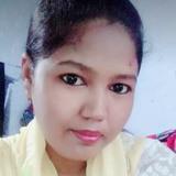 Neha from Kharar | Woman | 24 years old | Capricorn